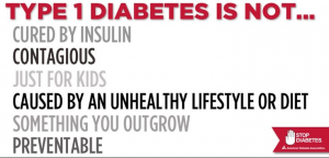 Facts about Type 1 Diabetes