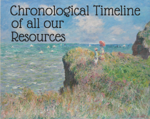 chronological timeline